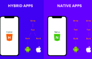 Hybrid App vs Native App - Which one is better ?